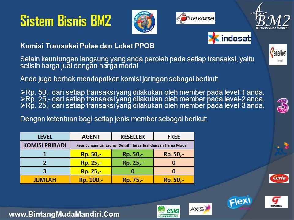 www.BintangMudaMandiri.Com Sistem Bisnis BM2 Komisi Transaksi Pulse dan Loket PPOB Selain keuntungan langsung yang anda peroleh pada setiap transaksi,