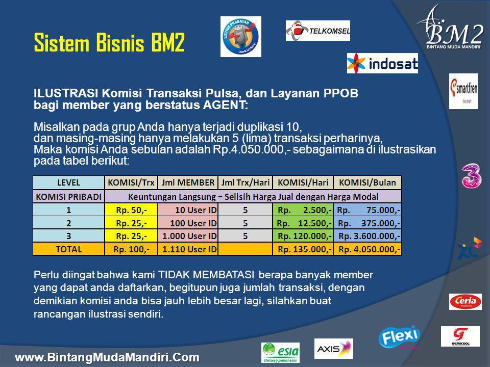 www.BintangMudaMandiri.Com Sistem Bisnis BM2 ILUSTRASI Komisi Transaksi Pulsa, dan Layanan PPOB bagi member yang berstatus AGENT: Misalkan pada grup A