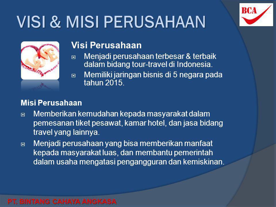 VISI & MISI PERUSAHAAN Visi Perusahaan  Menjadi perusahaan terbesar & terbaik dalam bidang tour-travel di Indonesia.  Memiliki jaringan bisnis di 5