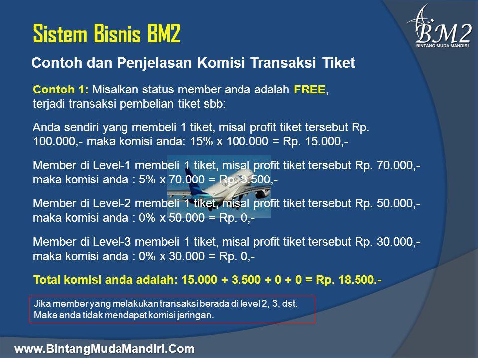 www.BintangMudaMandiri.Com Sistem Bisnis BM2 Contoh dan Penjelasan Komisi Transaksi Tiket Contoh 1: Misalkan status member anda adalah FREE, terjadi t
