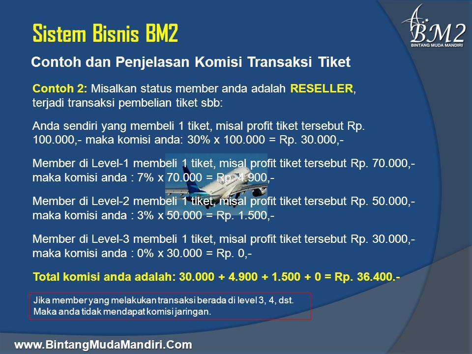 www.BintangMudaMandiri.Com Sistem Bisnis BM2 Contoh dan Penjelasan Komisi Transaksi Tiket Contoh 2: Misalkan status member anda adalah RESELLER, terja