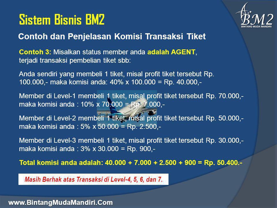 www.BintangMudaMandiri.Com Sistem Bisnis BM2 Contoh dan Penjelasan Komisi Transaksi Tiket Contoh 3: Misalkan status member anda adalah AGENT, terjadi