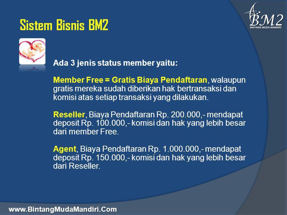 www.BintangMudaMandiri.Com Sistem Bisnis BM2 Ada 3 jenis status member yaitu: Member Free = Gratis Biaya Pendaftaran, walaupun gratis mereka sudah dib
