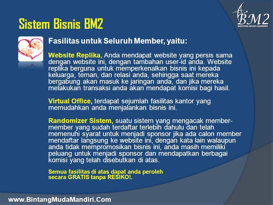 www.BintangMudaMandiri.Com Sistem Bisnis BM2 Fasilitas untuk Seluruh Member, yaitu: Website Replika, Anda mendapat website yang persis sama dengan web