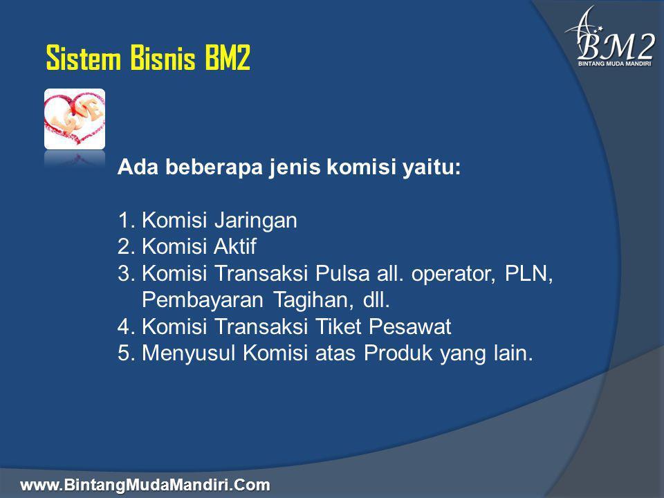 www.BintangMudaMandiri.Com Sistem Bisnis BM2 Ada beberapa jenis komisi yaitu: 1. Komisi Jaringan 2. Komisi Aktif 3. Komisi Transaksi Pulsa all. operat
