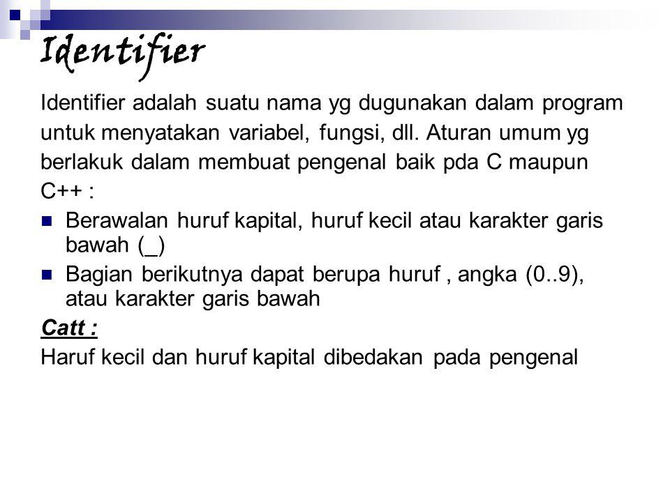 Identifier Identifier adalah suatu nama yg dugunakan dalam program untuk menyatakan variabel, fungsi, dll.