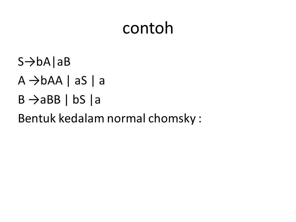contoh S→bA|aB A →bAA | aS | a B →aBB | bS |a Bentuk kedalam normal chomsky :