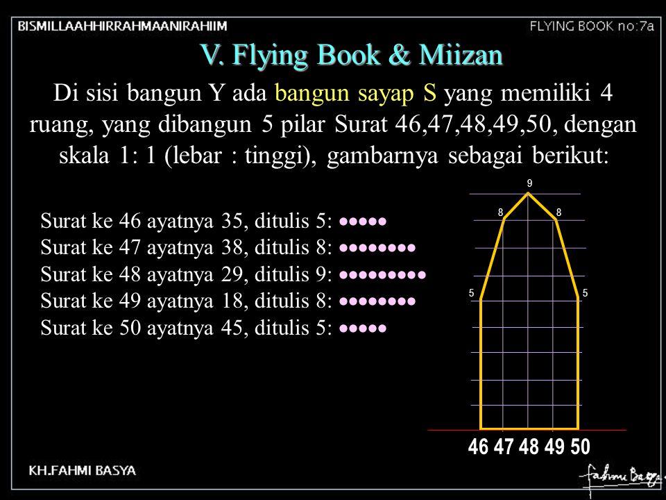 galaksi Bentuk SEIMBANG dari Galaksi di langit itu disebut Miizaan.