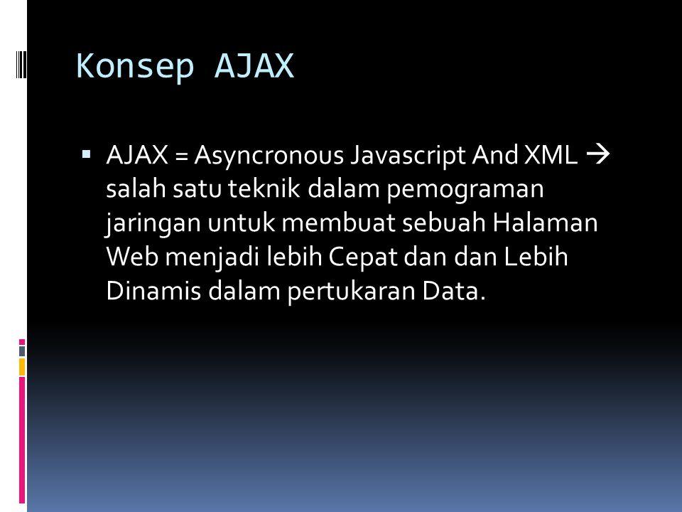 Konsep AJAX  AJAX = Asyncronous Javascript And XML  salah satu teknik dalam pemograman jaringan untuk membuat sebuah Halaman Web menjadi lebih Cepat