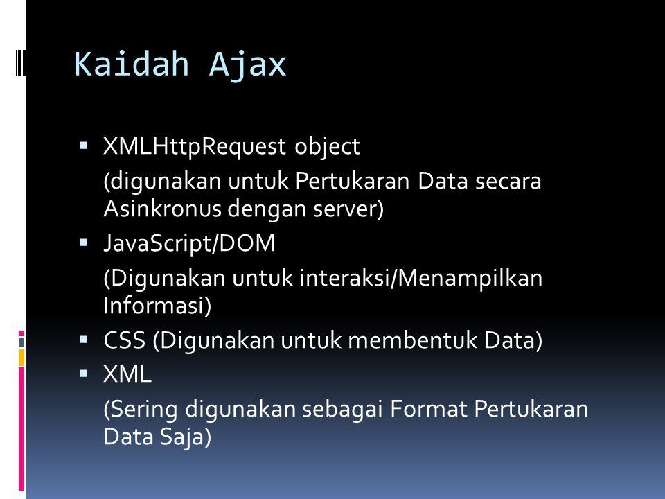 Kaidah Ajax  XMLHttpRequest object (digunakan untuk Pertukaran Data secara Asinkronus dengan server)  JavaScript/DOM (Digunakan untuk interaksi/Mena