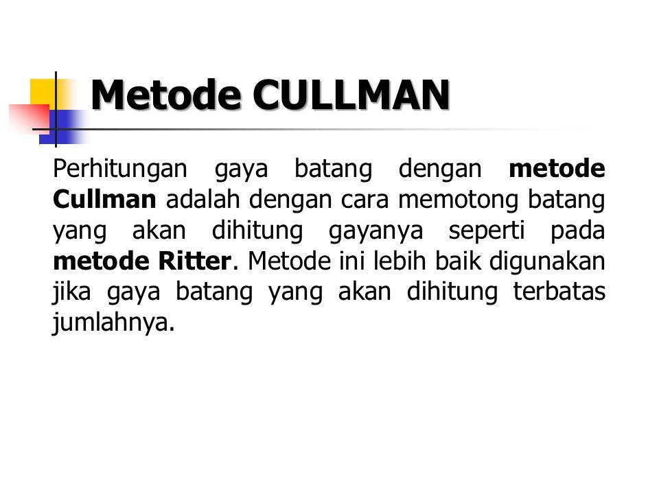 Metode CULLMAN Perhitungan gaya batang dengan metode Cullman adalah dengan cara memotong batang yang akan dihitung gayanya seperti pada metode Ritter.