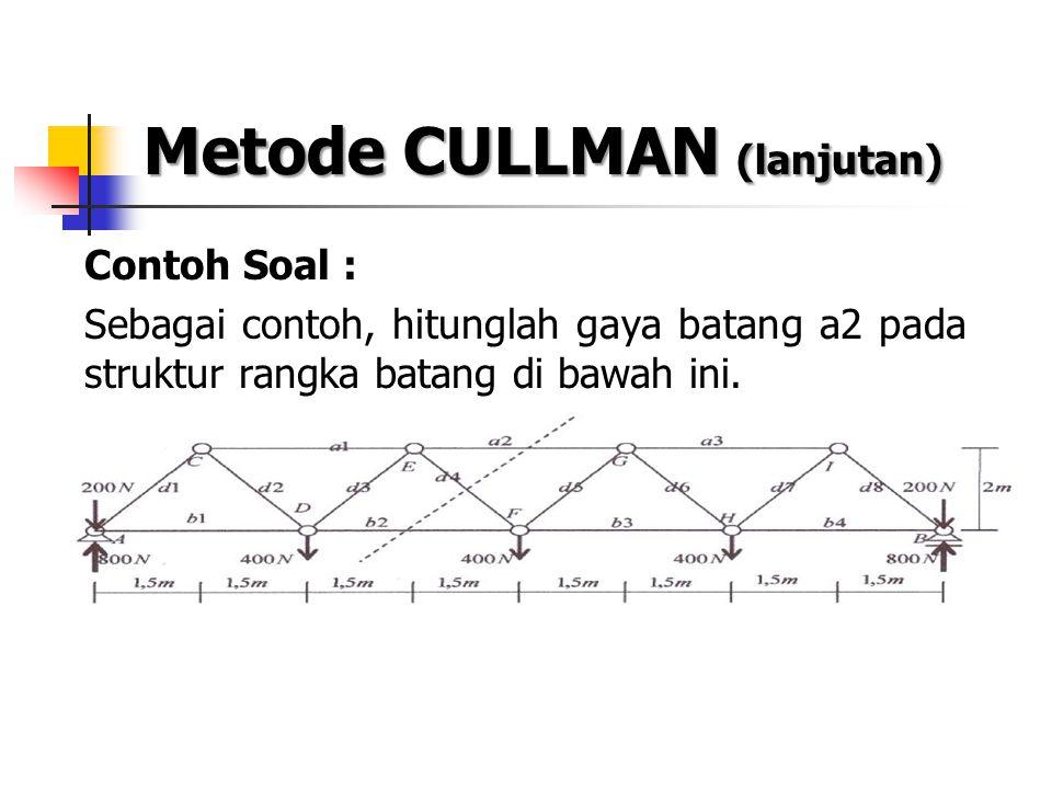 Metode CULLMAN (lanjutan) Contoh Soal : Sebagai contoh, hitunglah gaya batang a2 pada struktur rangka batang di bawah ini.