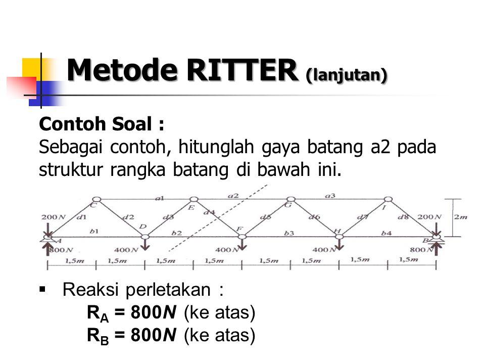 Metode RITTER (lanjutan) Contoh Soal : Sebagai contoh, hitunglah gaya batang a2 pada struktur rangka batang di bawah ini.  Reaksi perletakan : R A =