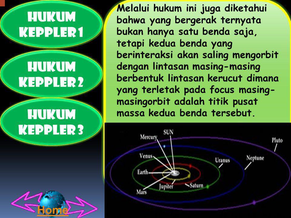 HUKUM KEPPLER 1 HUKUM KEPPLER 2 HUKUM KEPPLER 3 interaksi gravitasi yang terjadi antara kedua benda akan menghasilkan lintasan yang terletak pada bidang datar dan bentuk lintasan orbit akan bervariasi mengikuti keluarga irisan kerucut, yaitu:lingkaran, elips,parabola atau hiperbola.