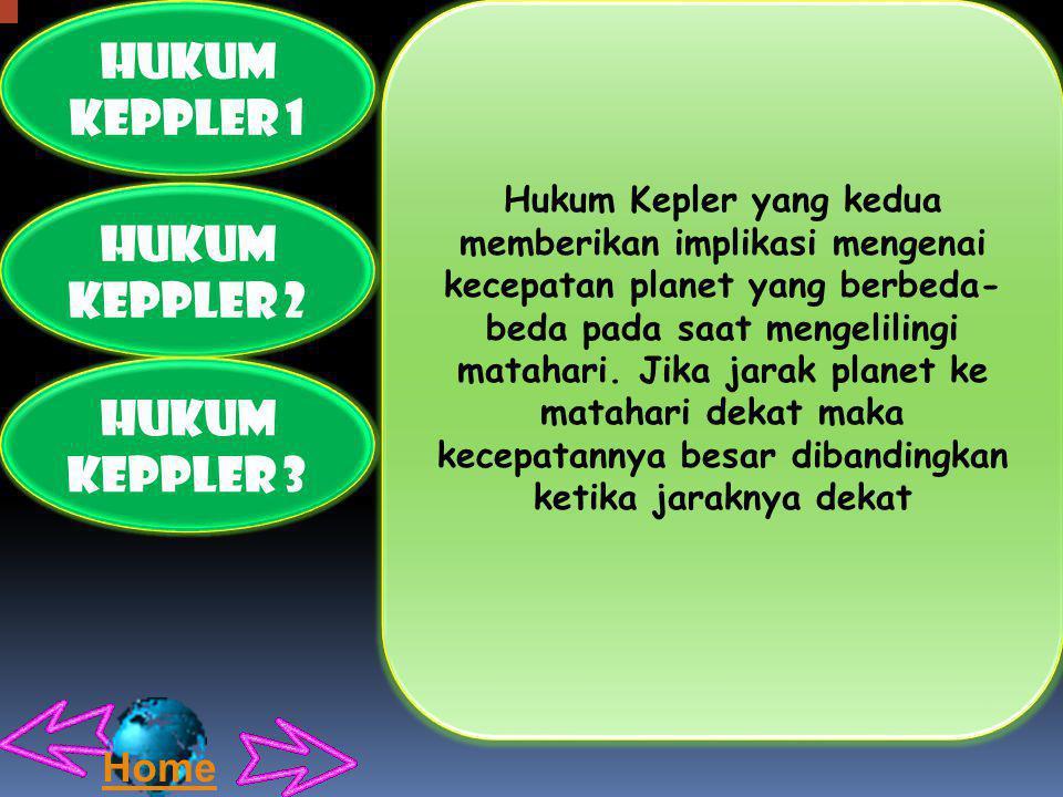 HUKUM KEPPLER 1 HUKUM KEPPLER 2 HUKUM KEPPLER 3 Hukum Kepler 2 Suatu garis khayal yang menghubungkan matahari dengan planet menyapu luas juring yang sama dalam selang waktu yang sama Home