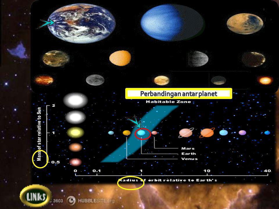 Berapa besar yaa bumi ini ??? click Home click PERBANDINGAN ANTAR PLANET