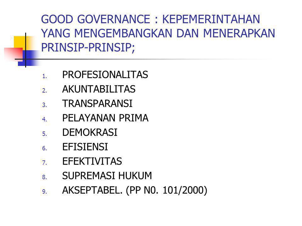 GOOD GOVERNANCE : KEPEMERINTAHAN YANG MENGEMBANGKAN DAN MENERAPKAN PRINSIP-PRINSIP; 1. PROFESIONALITAS 2. AKUNTABILITAS 3. TRANSPARANSI 4. PELAYANAN P