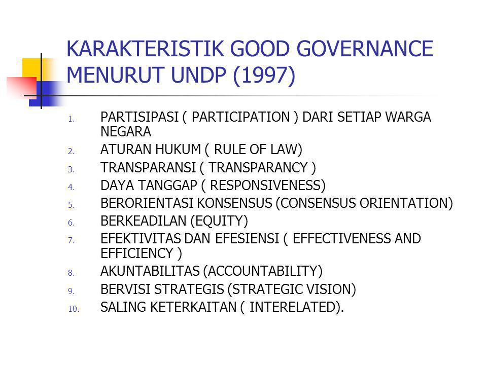 KARAKTERISTIK GOOD GOVERNANCE MENURUT UNDP (1997) 1. PARTISIPASI ( PARTICIPATION ) DARI SETIAP WARGA NEGARA 2. ATURAN HUKUM ( RULE OF LAW) 3. TRANSPAR