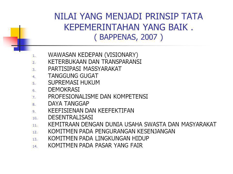 NILAI YANG MENJADI PRINSIP TATA KEPEMERINTAHAN YANG BAIK. ( BAPPENAS, 2007 ) 1. WAWASAN KEDEPAN (VISIONARY) 2. KETERBUKAAN DAN TRANSPARANSI 3. PARTISI