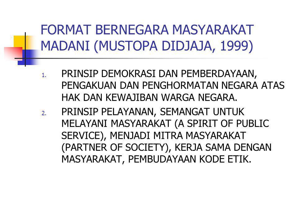 FORMAT BERNEGARA MASYARAKAT MADANI (MUSTOPA DIDJAJA, 1999) 1. PRINSIP DEMOKRASI DAN PEMBERDAYAAN, PENGAKUAN DAN PENGHORMATAN NEGARA ATAS HAK DAN KEWAJ