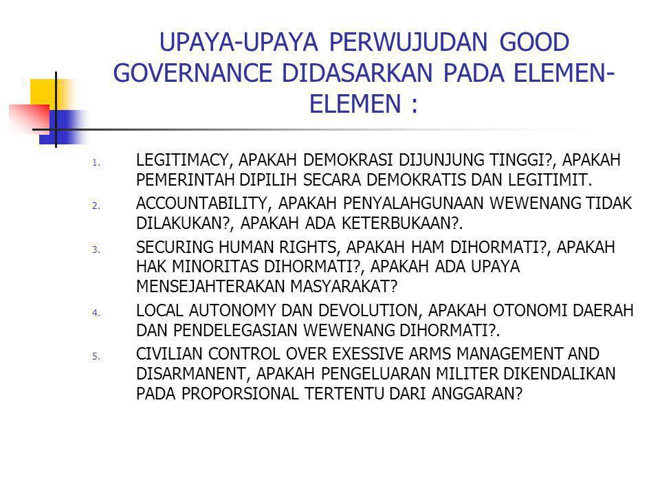 UPAYA-UPAYA PERWUJUDAN GOOD GOVERNANCE DIDASARKAN PADA ELEMEN- ELEMEN : 1. LEGITIMACY, APAKAH DEMOKRASI DIJUNJUNG TINGGI?, APAKAH PEMERINTAH DIPILIH S