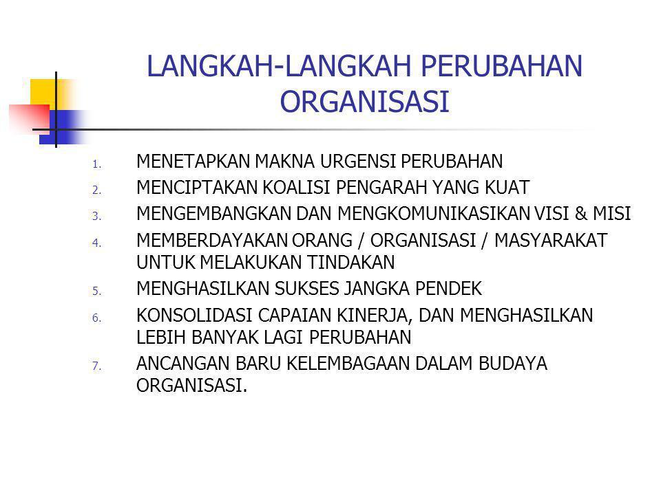 LANGKAH-LANGKAH PERUBAHAN ORGANISASI 1. MENETAPKAN MAKNA URGENSI PERUBAHAN 2. MENCIPTAKAN KOALISI PENGARAH YANG KUAT 3. MENGEMBANGKAN DAN MENGKOMUNIKA