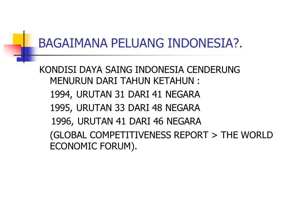 BAGAIMANA PELUANG INDONESIA?. KONDISI DAYA SAING INDONESIA CENDERUNG MENURUN DARI TAHUN KETAHUN : 1994, URUTAN 31 DARI 41 NEGARA 1995, URUTAN 33 DARI