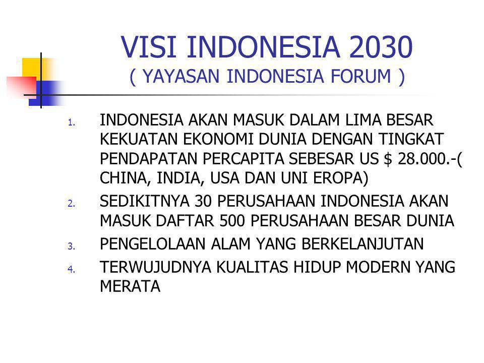 VISI INDONESIA 2030 ( YAYASAN INDONESIA FORUM ) 1. INDONESIA AKAN MASUK DALAM LIMA BESAR KEKUATAN EKONOMI DUNIA DENGAN TINGKAT PENDAPATAN PERCAPITA SE