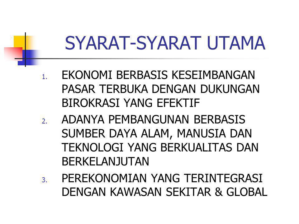 SYARAT-SYARAT UTAMA 1.