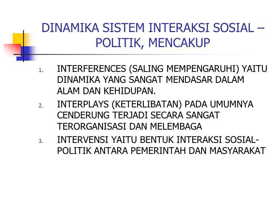 DINAMIKA SISTEM INTERAKSI SOSIAL – POLITIK, MENCAKUP 1. INTERFERENCES (SALING MEMPENGARUHI) YAITU DINAMIKA YANG SANGAT MENDASAR DALAM ALAM DAN KEHIDUP