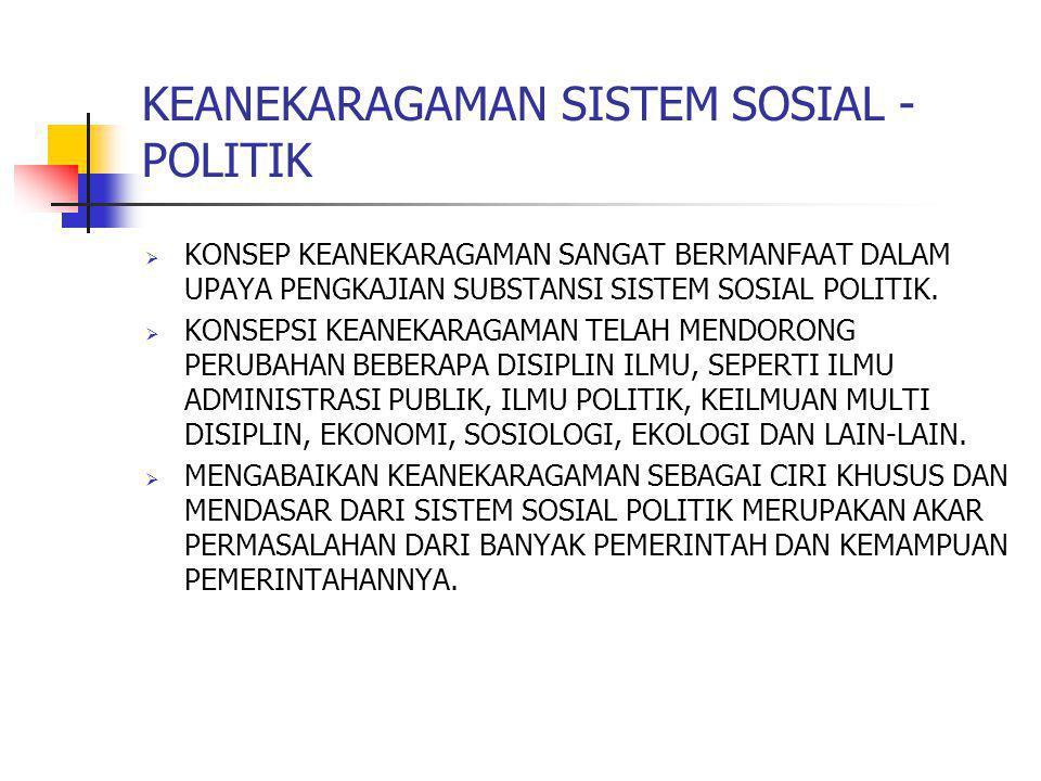 KEANEKARAGAMAN SISTEM SOSIAL - POLITIK  KONSEP KEANEKARAGAMAN SANGAT BERMANFAAT DALAM UPAYA PENGKAJIAN SUBSTANSI SISTEM SOSIAL POLITIK.  KONSEPSI KE
