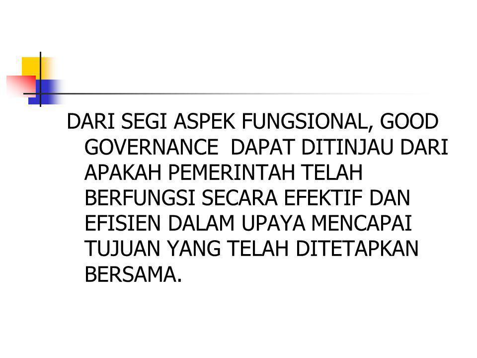 UNDP MENGIDENTIFIKASI ADANYA 3(TIGA) MODEL KEPEMERINTAHAN: 1.