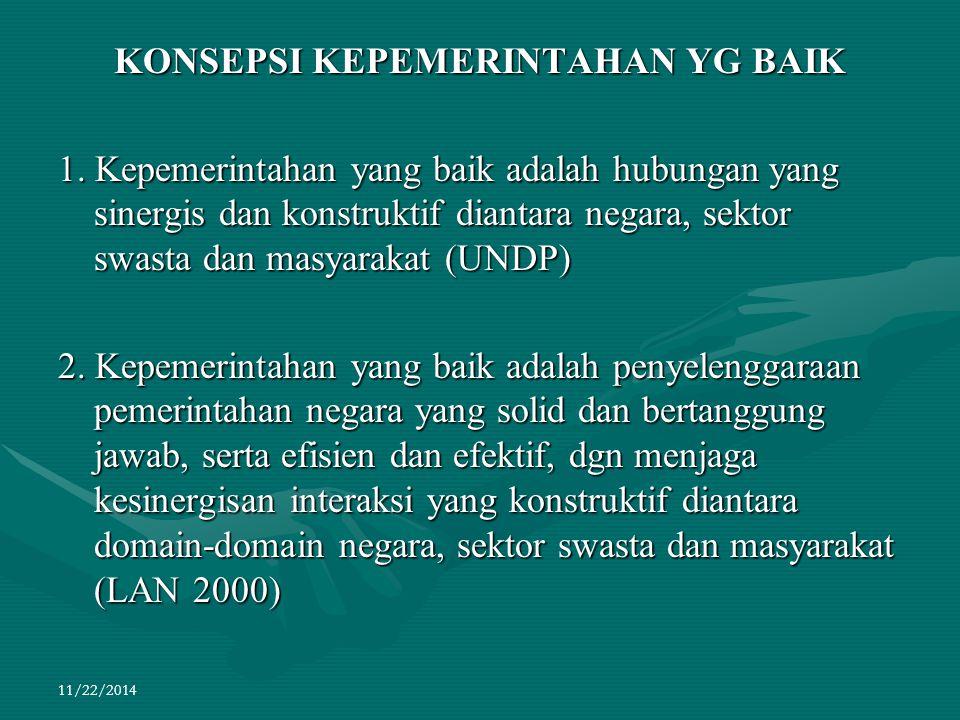 11/22/2014 KONSEPSI KEPEMERINTAHAN YG BAIK 1. Kepemerintahan yang baik adalah hubungan yang sinergis dan konstruktif diantara negara, sektor swasta da