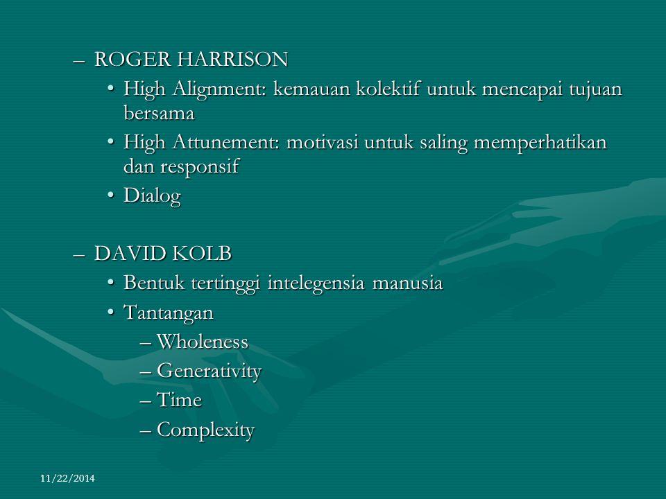 11/22/2014 –ROGER HARRISON High Alignment: kemauan kolektif untuk mencapai tujuan bersamaHigh Alignment: kemauan kolektif untuk mencapai tujuan bersam