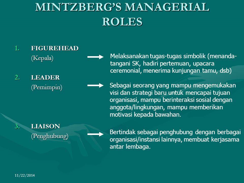 11/22/2014 MINTZBERG'S MANAGERIAL ROLES 1. FIGUREHEAD (Kepala) 2. LEADER (Pemimpin) 3. LIAISON (Penghubung) Melaksanakan tugas-tugas simbolik (menanda