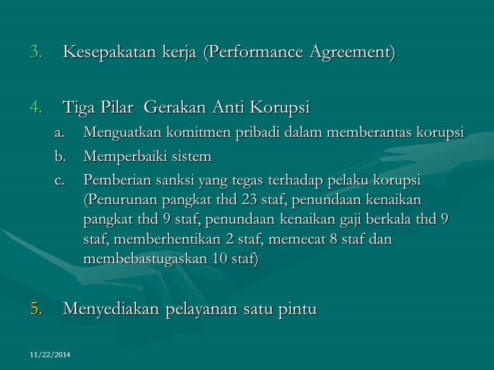 11/22/2014 3.Kesepakatan kerja (Performance Agreement) 4.Tiga Pilar Gerakan Anti Korupsi a.Menguatkan komitmen pribadi dalam memberantas korupsi b.Mem
