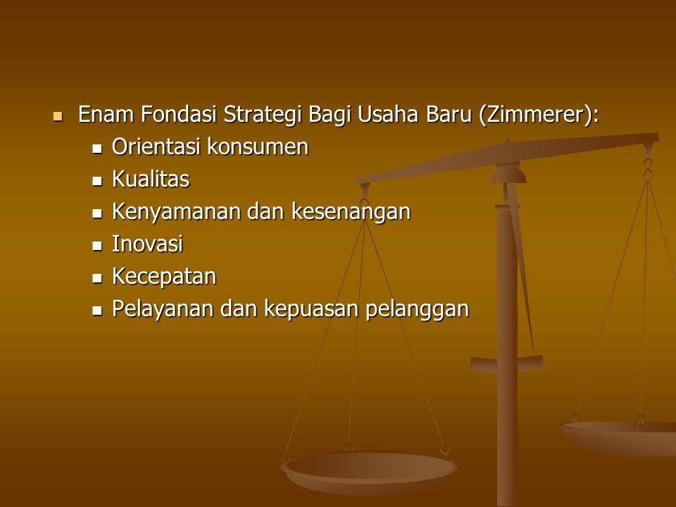 Enam Fondasi Strategi Bagi Usaha Baru (Zimmerer): Enam Fondasi Strategi Bagi Usaha Baru (Zimmerer): Orientasi konsumen Orientasi konsumen Kualitas Kua