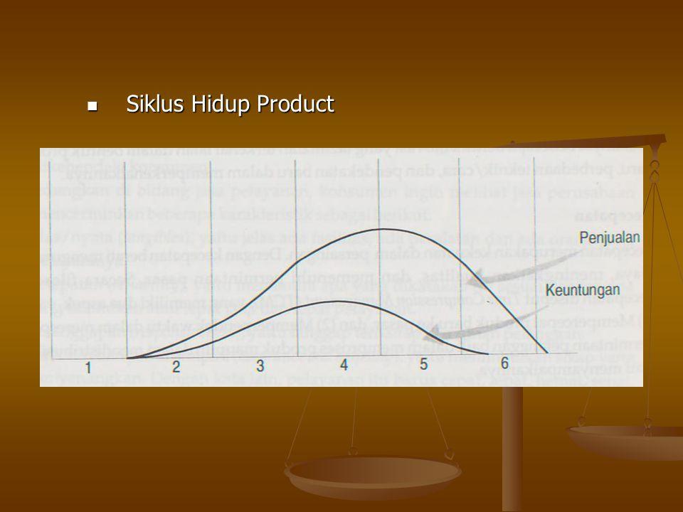 Siklus Hidup Product Siklus Hidup Product
