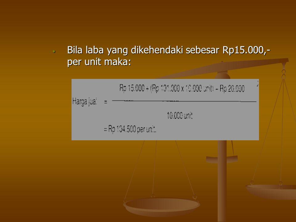 Bila laba yang dikehendaki sebesar Rp15.000,- per unit maka: Bila laba yang dikehendaki sebesar Rp15.000,- per unit maka: