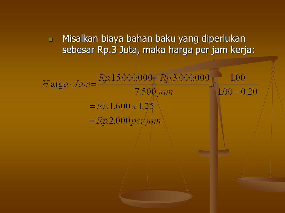 Misalkan biaya bahan baku yang diperlukan sebesar Rp.3 Juta, maka harga per jam kerja: Misalkan biaya bahan baku yang diperlukan sebesar Rp.3 Juta, ma
