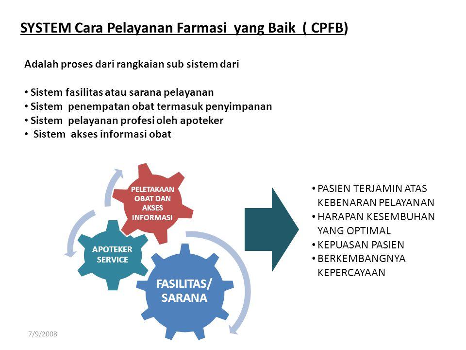 SYSTEM Cara Pelayanan Farmasi yang Baik ( CPFB) Adalah proses dari rangkaian sub sistem dari Sistem fasilitas atau sarana pelayanan Sistem penempatan