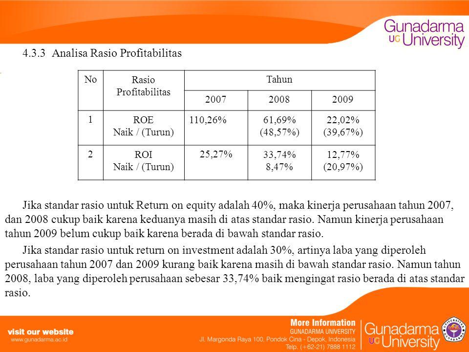 4.3.3 Analisa Rasio Profitabilitas Jika standar rasio untuk Return on equity adalah 40%, maka kinerja perusahaan tahun 2007, dan 2008 cukup baik karen