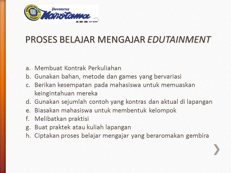Prinsip Pendidikan : I hear I Forget I see I Remember I do I Understand