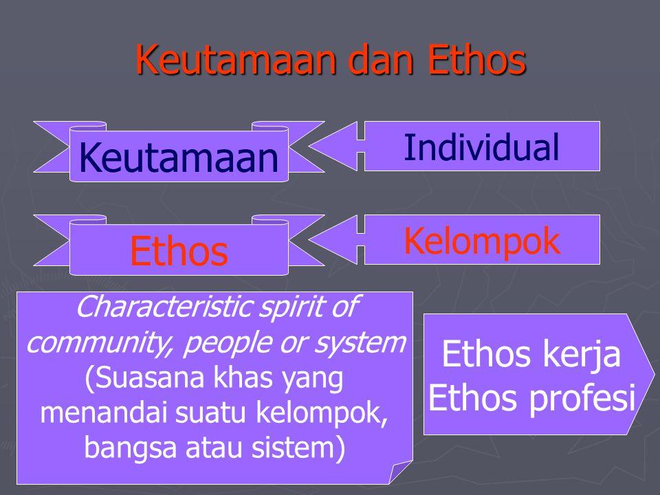 Keutamaan dan Ethos Keutamaan Individual Kelompok Ethos Characteristic spirit of community, people or system (Suasana khas yang menandai suatu kelompo