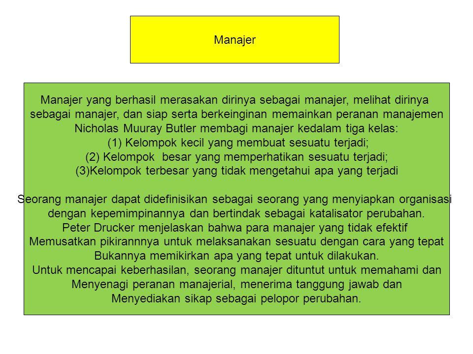 Manajer Manajer yang berhasil merasakan dirinya sebagai manajer, melihat dirinya sebagai manajer, dan siap serta berkeinginan memainkan peranan manaje