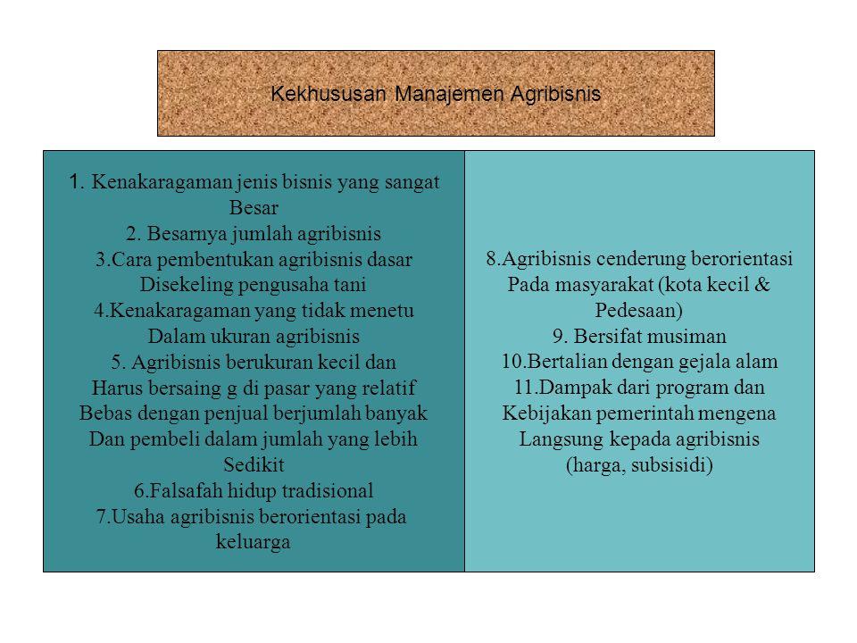 Kekhususan Manajemen Agribisnis 1. Kenakaragaman jenis bisnis yang sangat Besar 2. Besarnya jumlah agribisnis 3.Cara pembentukan agribisnis dasar Dise