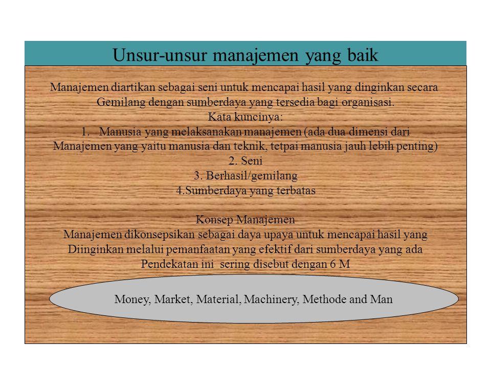 Unsur-unsur manajemen yang baik Konsep Manajemen Manajemen dikonsepsikan sebagai sederatan fungsi yaitu yang dikenal dengan 5 P Konsep sebagai roda yang berputar Perencanaan, Pengorganisasian, Pengarahan, Pengkoordinasian Pengendalian