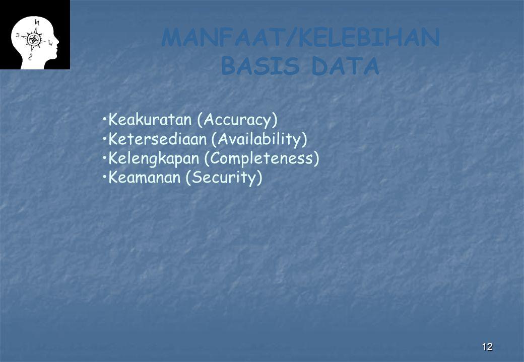 12 MANFAAT/KELEBIHAN BASIS DATA Keakuratan (Accuracy) Ketersediaan (Availability) Kelengkapan (Completeness) Keamanan (Security)