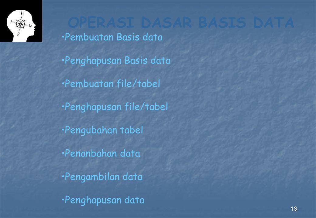13 OPERASI DASAR BASIS DATA Pembuatan Basis data Penghapusan Basis data Pembuatan file/tabel Penghapusan file/tabel Pengubahan tabel Penanbahan data P