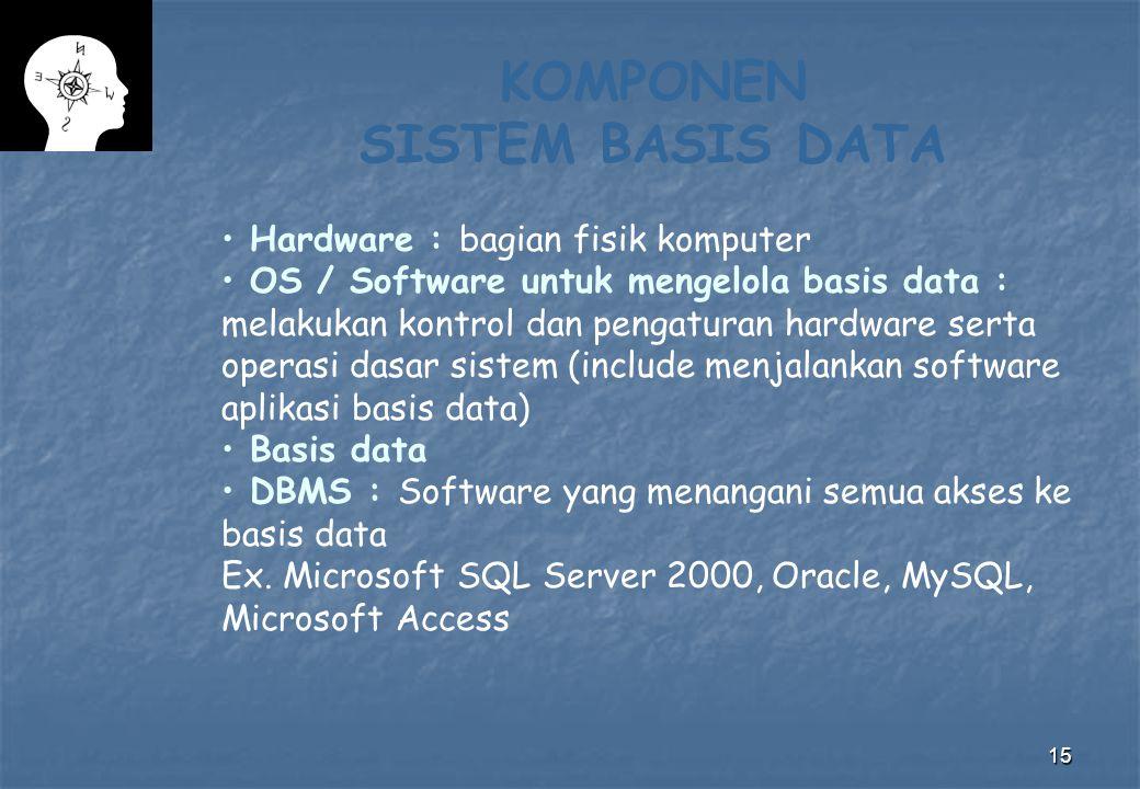 15 KOMPONEN SISTEM BASIS DATA Hardware : bagian fisik komputer OS / Software untuk mengelola basis data : melakukan kontrol dan pengaturan hardware se